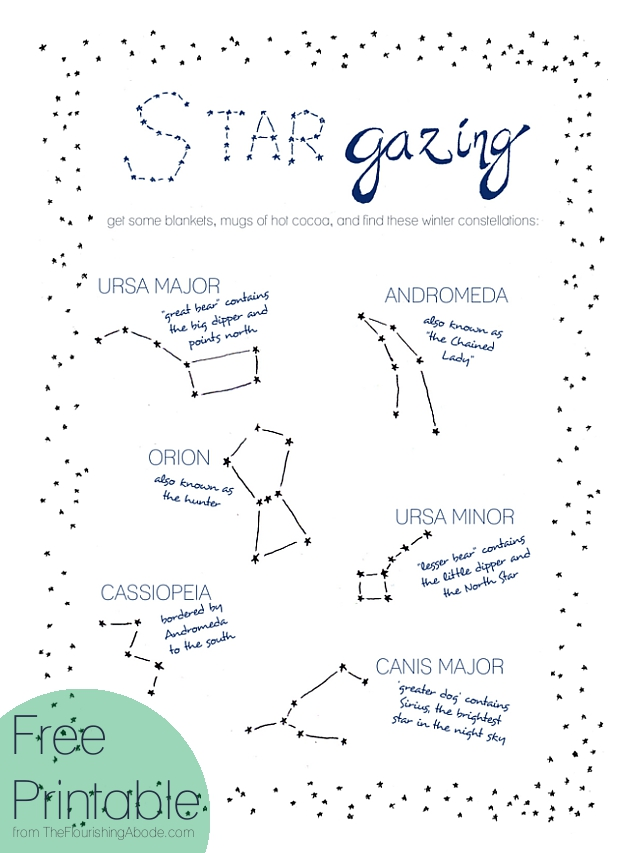 photo relating to Constellation Printable named Journey Situation: 7 days 4! Move Stargazing - The Thriving